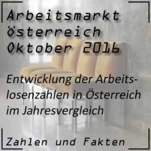 Arbeitslosigkeit Österreich Oktober 2016