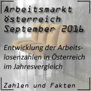 Arbeitslosigkeit Österreich September 2016