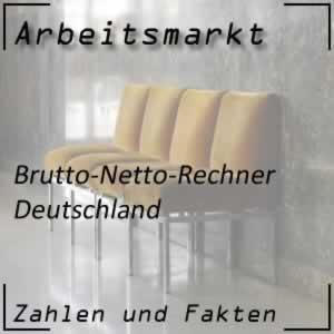 Brutto-Netto-Rechner Deutschland