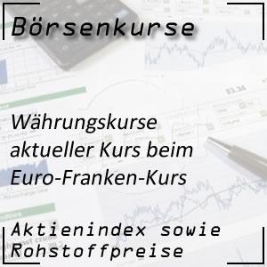aktueller Börsenkurs Euro Franken Kurs