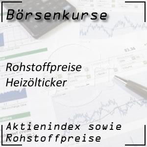 Heizölticker und Preisvergleich Heizöl Österreich