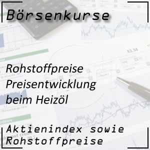 Heizöl Preisentwicklung