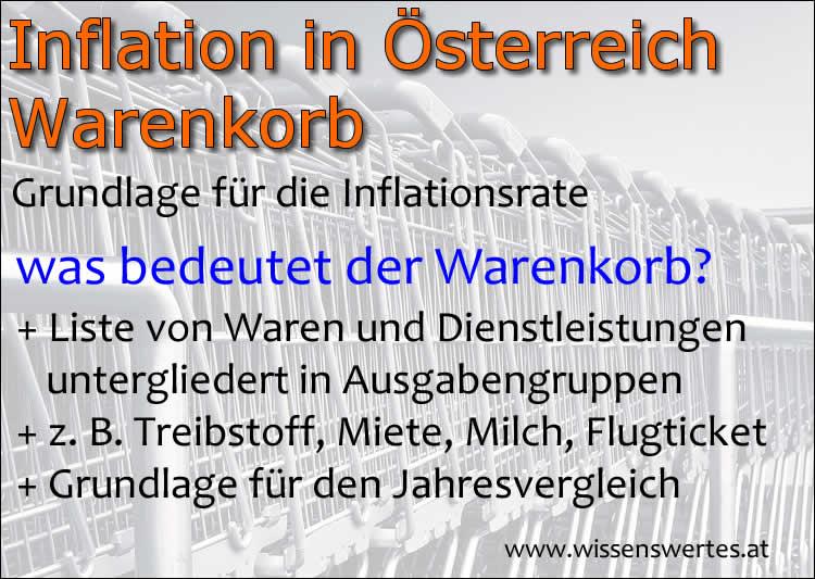 Funktion des Warenkorbs bei der Inflationsberechnung