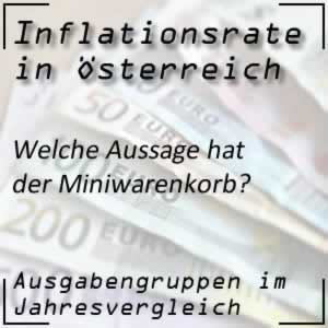 Inflation Miniwarenkorb