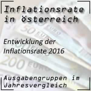 Inflation Österreich 2016 Inflationsrate