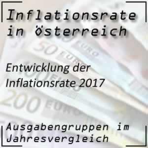 Inflation Österreich 2017