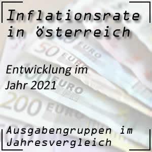 Inflation Österreich 2021