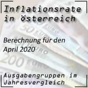 Inflation in Österreich im April 2020
