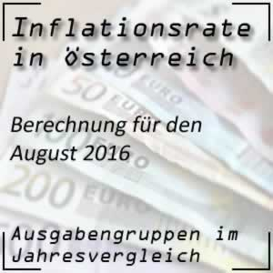 Inflation Österreich August 2016 Inflationsrate