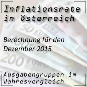 Inflation Österreich Dezember 2015 Inflationsrate