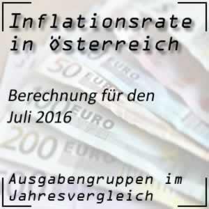 Inflation Österreich Juli 2016 Inflationsrate
