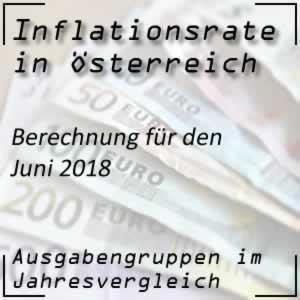 Inflationsrate Juni 2018