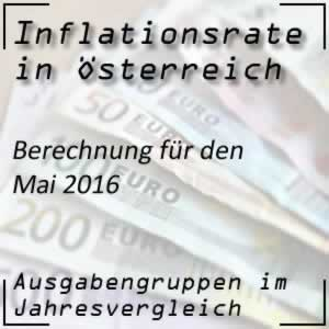 Inflation Österreich Mai 2016 Inflationsrate