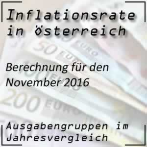 Inflation Österreich November 2016 Inflationsrate