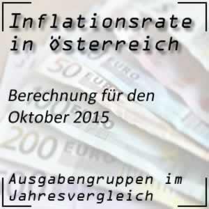 Inflation Österreich Oktober 2015 Inflationsrate