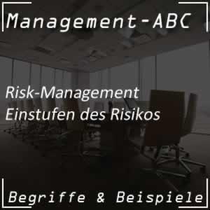 Risk-Management