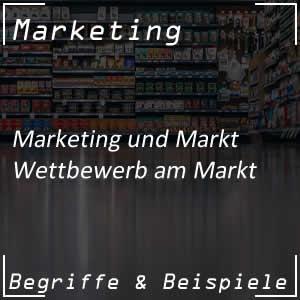 Marketing Wettbewerb am Markt