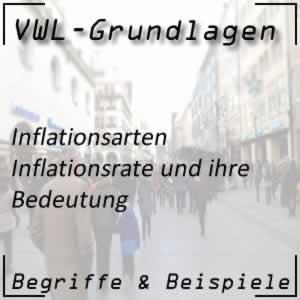 Inflationsrate und ihre Bedeutung