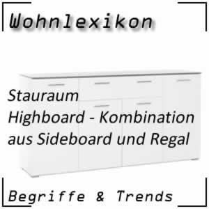 Wohnlexikon Stauraum Highboard